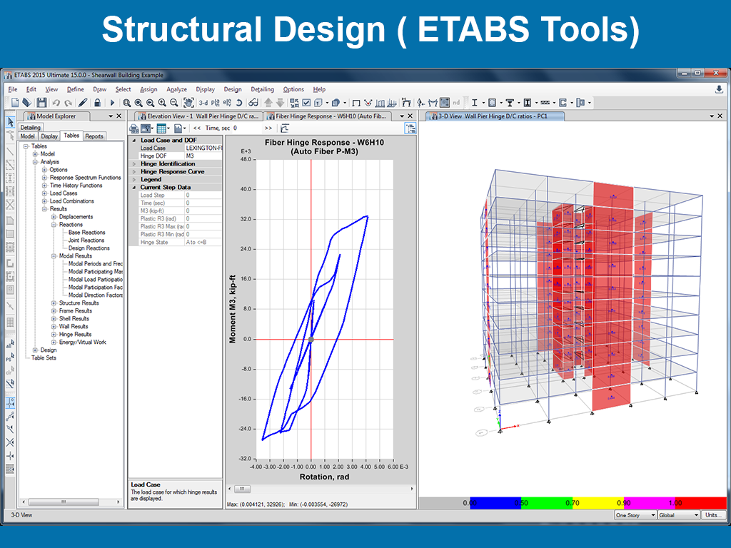 Structural Design ( ETABS Tools)