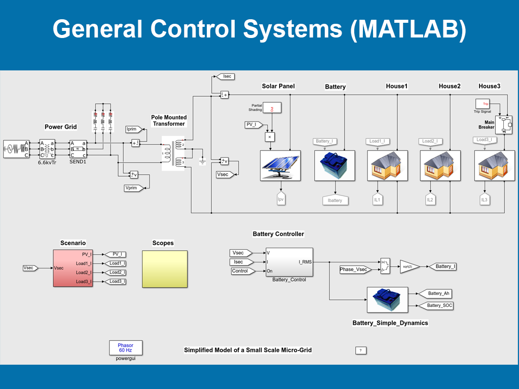 General Control Systems (MATLAB)