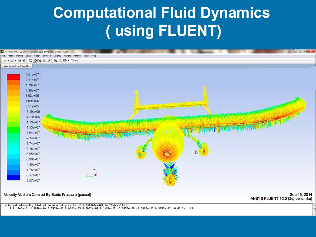 Computational Fluid Dynamics ( using FLUENT)