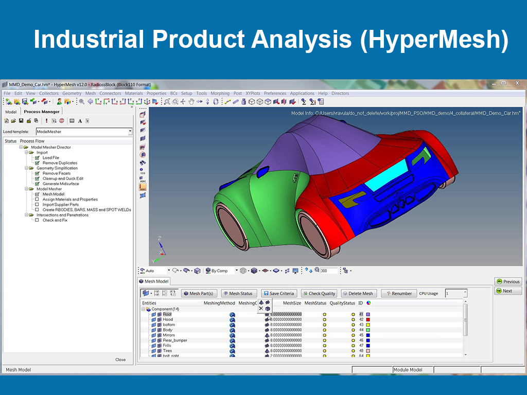 Industrial Product Analysis (HyperMesh)