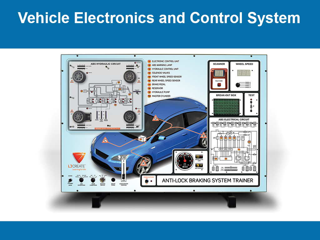 Vehicle Electronics and Control System